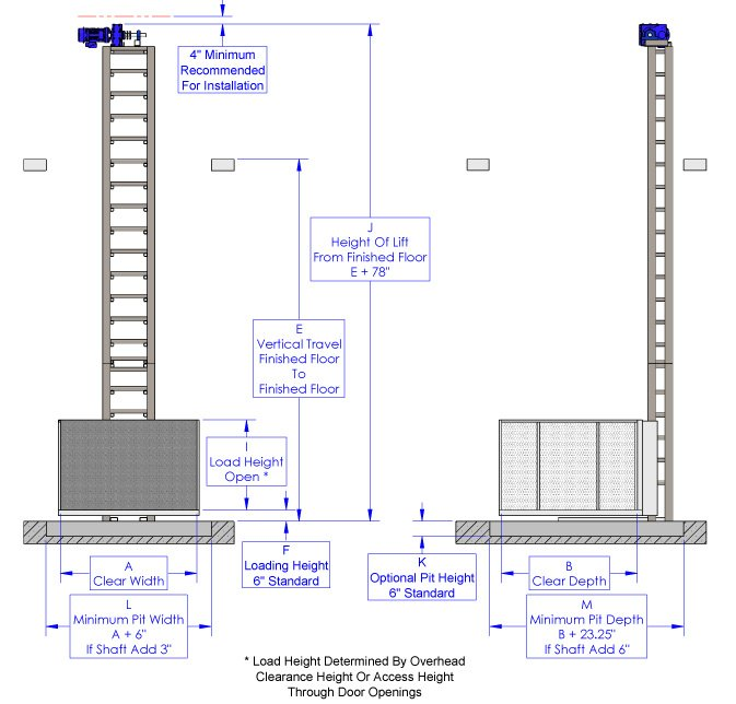 C series VRC cantilever Lift front view specifications