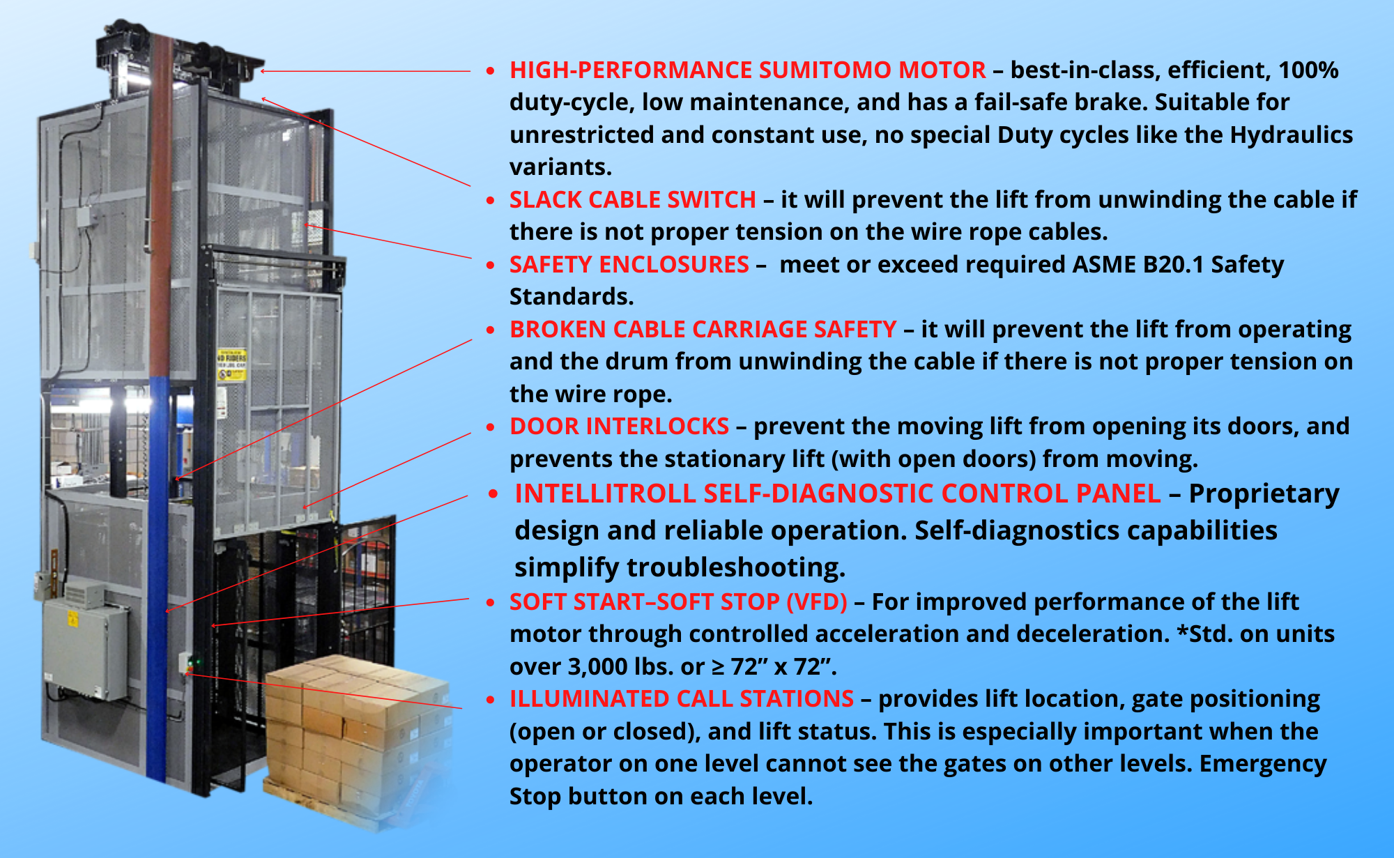 CIP's Vertical Material Lift Safety Features