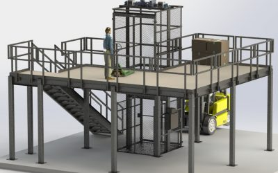 Things to Know Before You Buy a Mezzanine